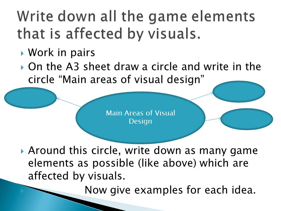  Work in pairs  On the A3 sheet draw a circle and write in the circle Main areas of visual design  Around this circle, write down as many game elements as possible (like above) which are affected by visuals.