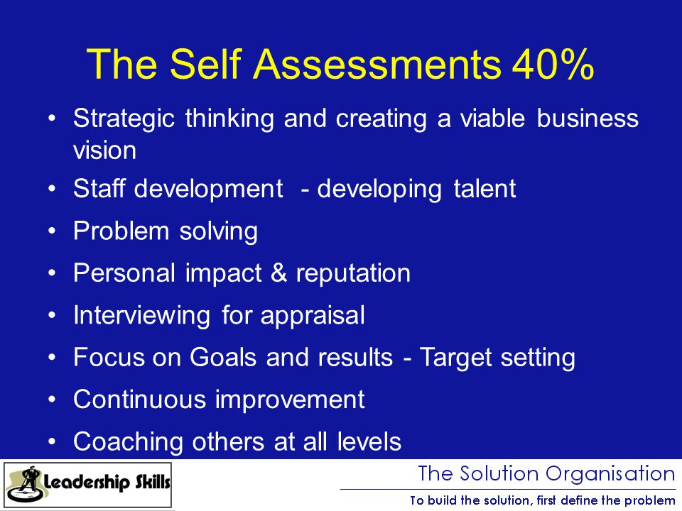 The Self Assessments 40% Strategic thinking and creating a viable business vision Staff development - developing talent Problem solving Personal impact & reputation Interviewing for appraisal Focus on Goals and results - Target setting Continuous improvement Coaching others at all levels