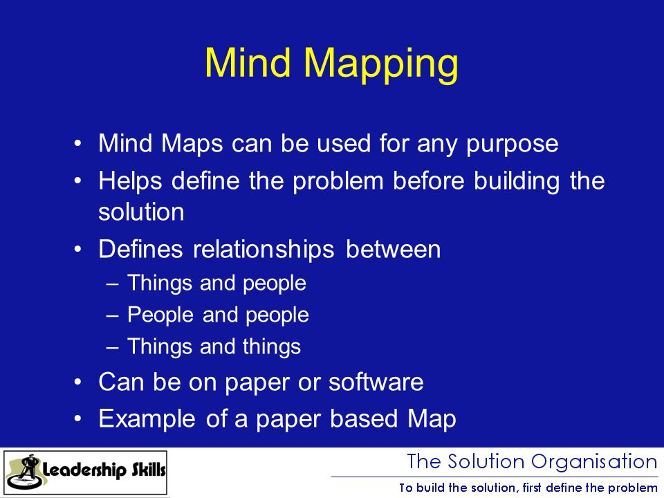 Mind Mapping Mind Maps can be used for any purpose Helps define the problem before building the solution Defines relationships between –Things and people –People and people –Things and things Can be on paper or software Example of a paper based Map