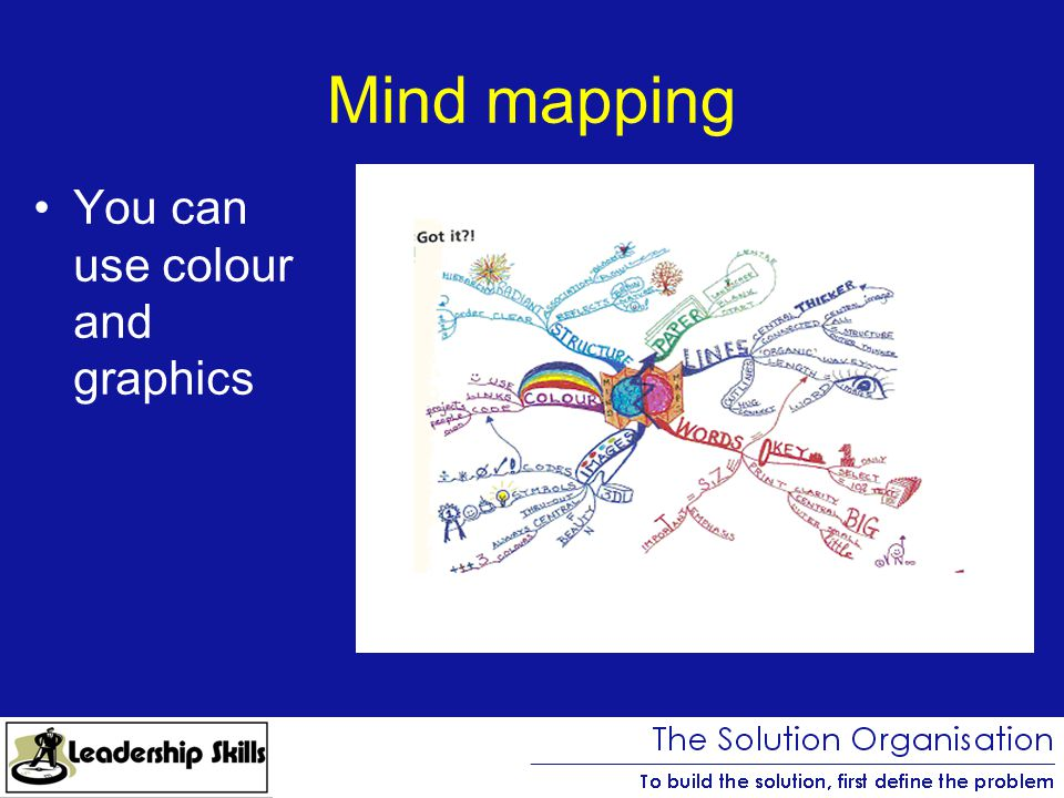 Mind mapping You can use colour and graphics