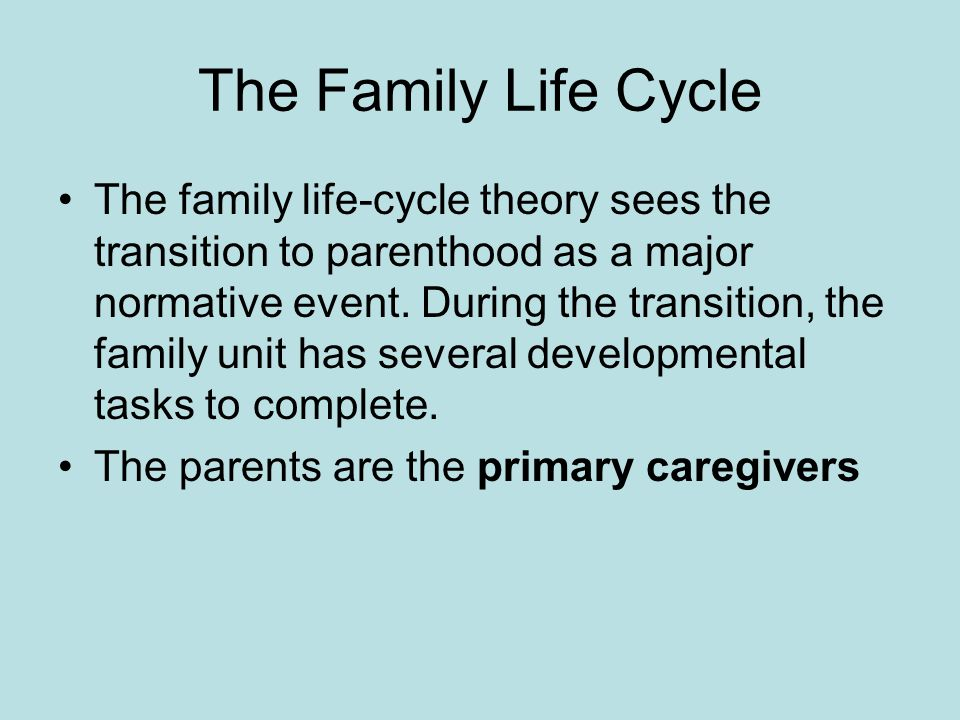 family life cycle Individual life stages happen within the context of family life this article describes betty carter's and monica mcgoldrick's family life cycle stages as a context for eric erikson's stages of psychosocial development, daniel levinson's stages of a man's life, and jean piaget's stages of cognitive development.