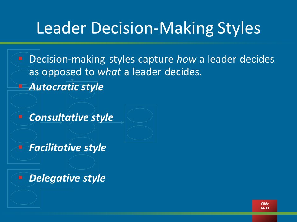 Slide Leader Decision-Making Styles  Decision-making styles capture how a leader decides as opposed to what a leader decides.