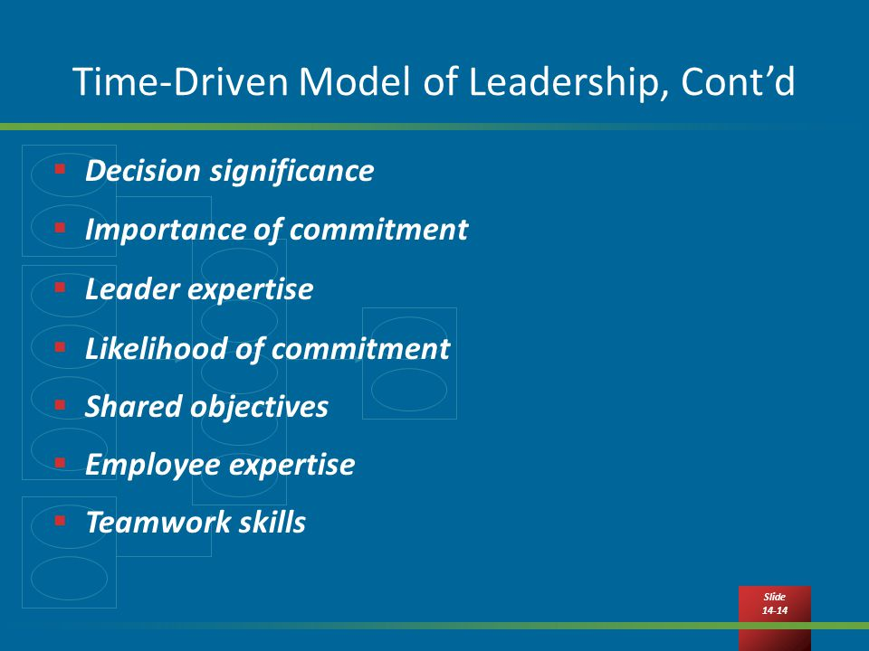 Slide Time-Driven Model of Leadership, Cont'd  Decision significance  Importance of commitment  Leader expertise  Likelihood of commitment  Shared objectives  Employee expertise  Teamwork skills