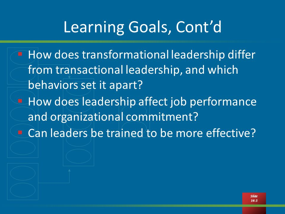 Slide 14-3 Learning Goals, Cont'd  How does transformational leadership differ from transactional leadership, and which behaviors set it apart.