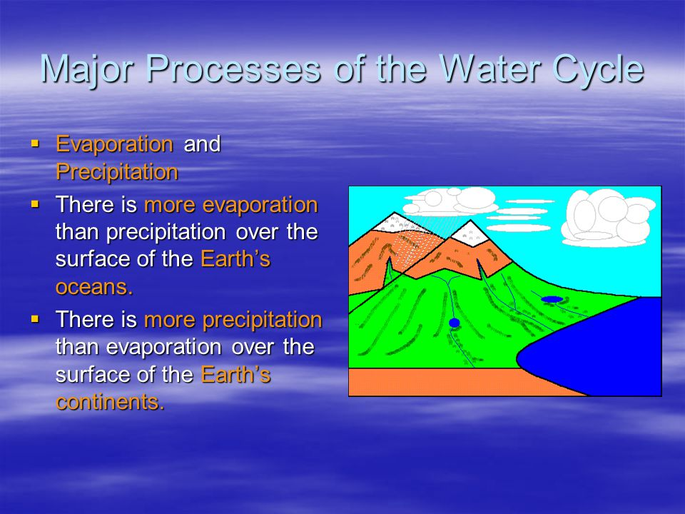 Major Processes of the Water Cycle  Evaporation and Precipitation  There is more evaporation than precipitation over the surface of the Earth's oceans.