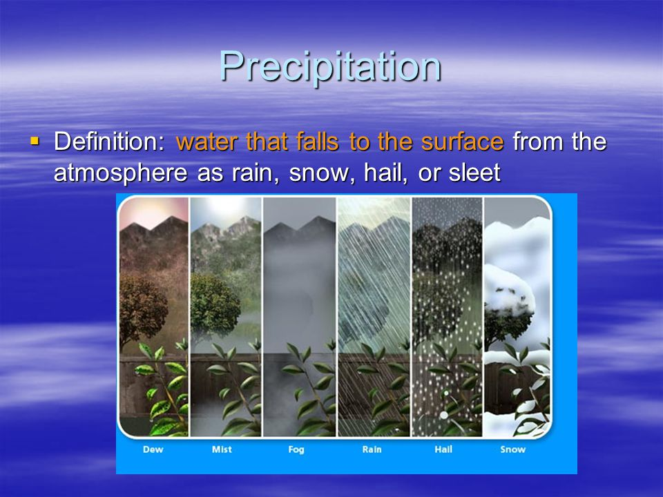 Precipitation  Definition: water that falls to the surface from the atmosphere as rain, snow, hail, or sleet