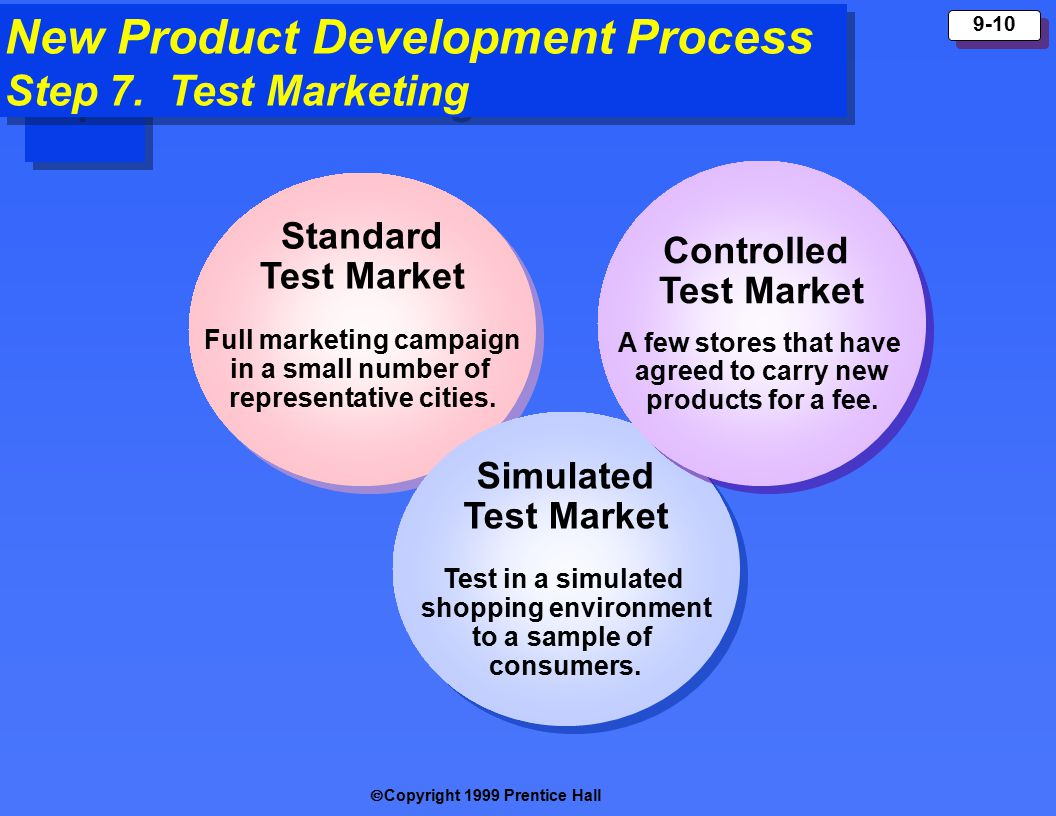  Copyright 1999 Prentice Hall 9-10 New Product Development Process Step 7.