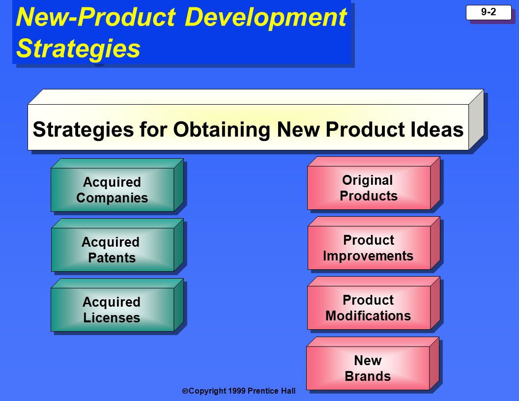  Copyright 1999 Prentice Hall 9-2 New-Product Development Strategies Strategies for Obtaining New Product Ideas Original Products Original Products Product Improvements Product Improvements Product Modifications Product Modifications New Brands New Brands Acquired Companies Acquired Companies Acquired Patents Acquired Patents Acquired Licenses Acquired Licenses Strategies for Obtaining New Product Ideas