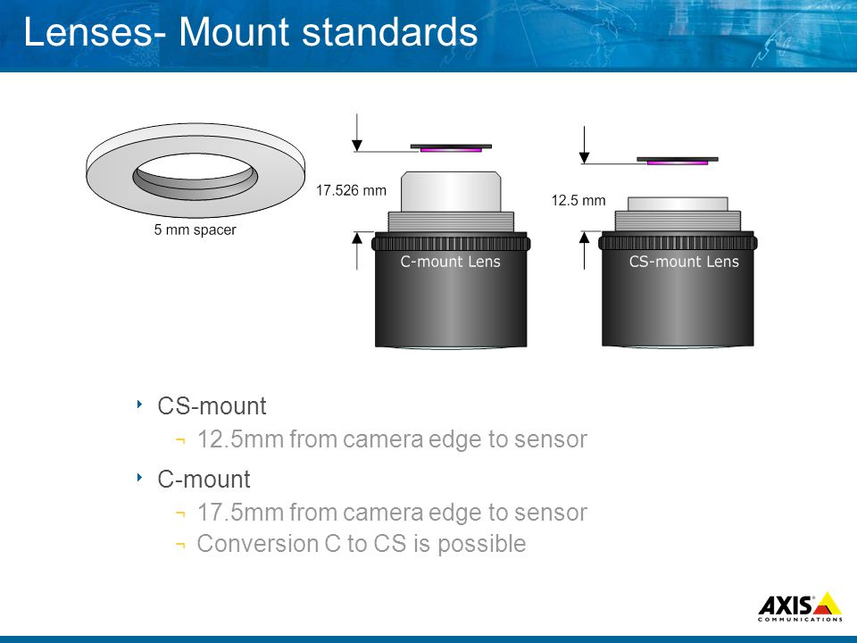 Lenses- Mount standards  CS-mount ¬ 12.5mm from camera edge to sensor  C-mount ¬ 17.5mm from camera edge to sensor ¬ Conversion C to CS is possible