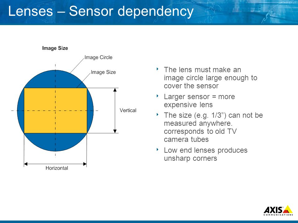 Lenses – Sensor dependency  The lens must make an image circle large enough to cover the sensor  Larger sensor = more expensive lens  The size (e.g.