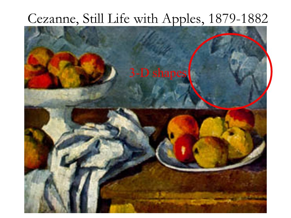 Cezanne, Still Life with Apples, D shapes