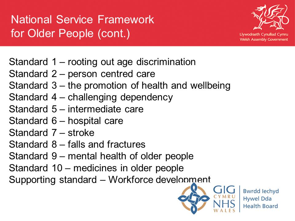 Standard 1 – rooting out age discrimination Standard 2 – person centred care Standard 3 – the promotion of health and wellbeing Standard 4 – challenging dependency Standard 5 – intermediate care Standard 6 – hospital care Standard 7 – stroke Standard 8 – falls and fractures Standard 9 – mental health of older people Standard 10 – medicines in older people Supporting standard – Workforce development National Service Framework for Older People (cont.)