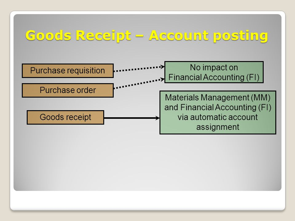 Goods Receipt – Account posting Purchase requisition Purchase order Materials Management (MM) and Financial Accounting (FI) via automatic account assignment Goods receipt No impact on Financial Accounting (FI)