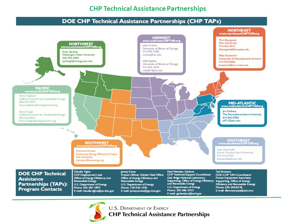 CHP Technical Assistance Partnerships
