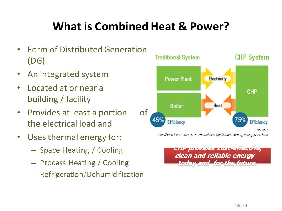 What is Combined Heat & Power.