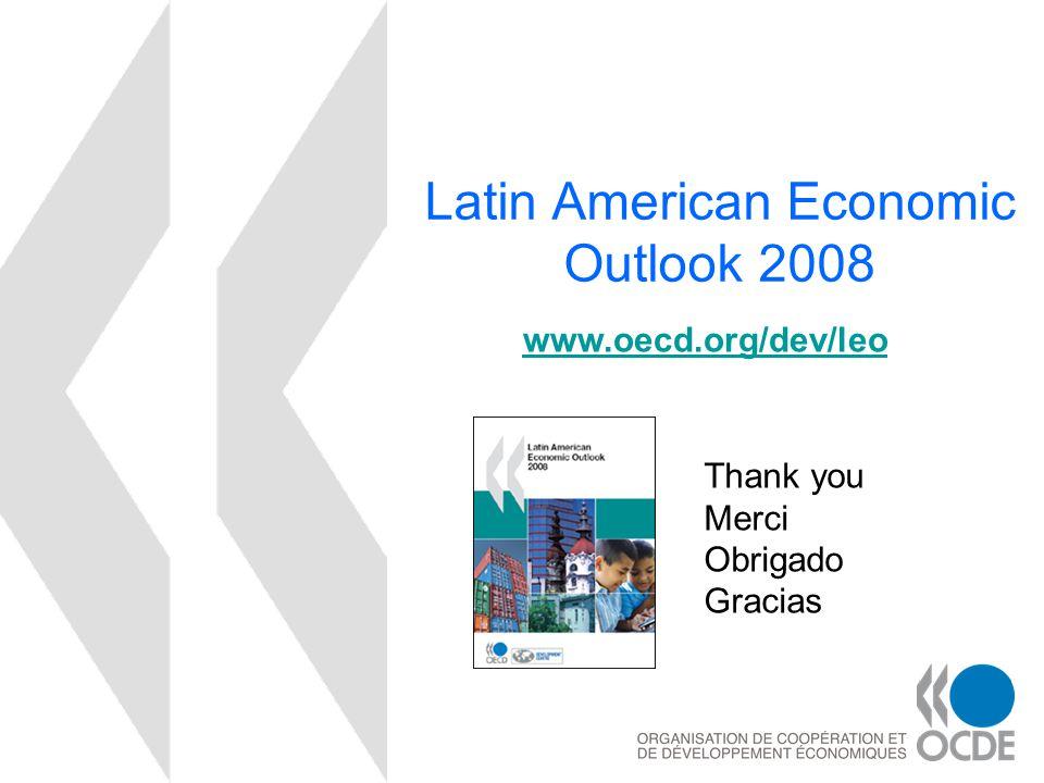 Latin American Economic Outlook 2008 www.oecd.org/dev/leo Thank you Merci Obrigado Gracias
