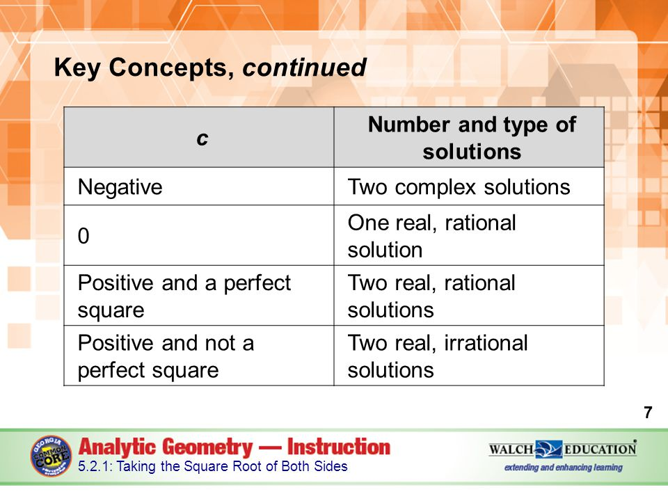 Key Concepts, continued : Taking the Square Root of Both Sides c Number and type of solutions NegativeTwo complex solutions 0 One real, rational solution Positive and a perfect square Two real, rational solutions Positive and not a perfect square Two real, irrational solutions
