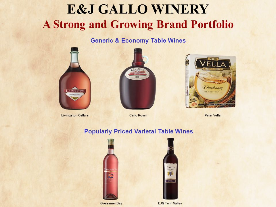 michael porters analysis of e j gallo winery E quad's green lounge at 7:30 pm take your choice of an organizational meeting for a teach-in on political assassinations, mind control.