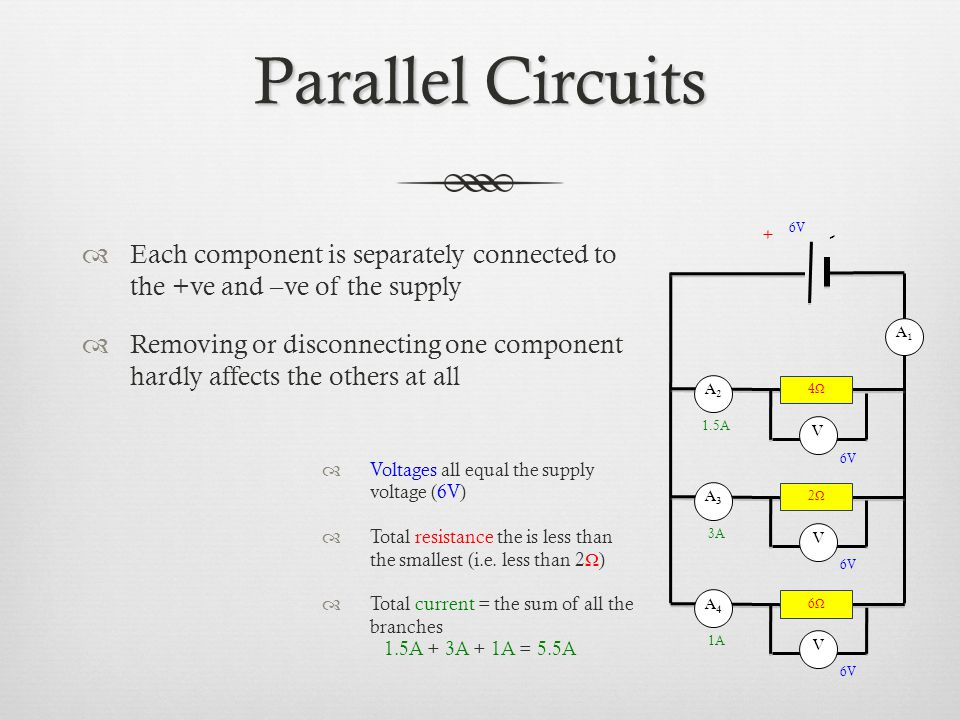Parallel Circuits  Each component is separately connected to the +ve and –ve of the supply  Removing or disconnecting one component hardly affects the others at all  Voltages all equal the supply voltage (6V)  Total resistance the is less than the smallest (i.e.