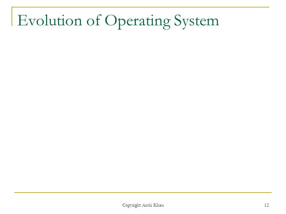 Copyright Arshi Khan 12 Evolution of Operating System