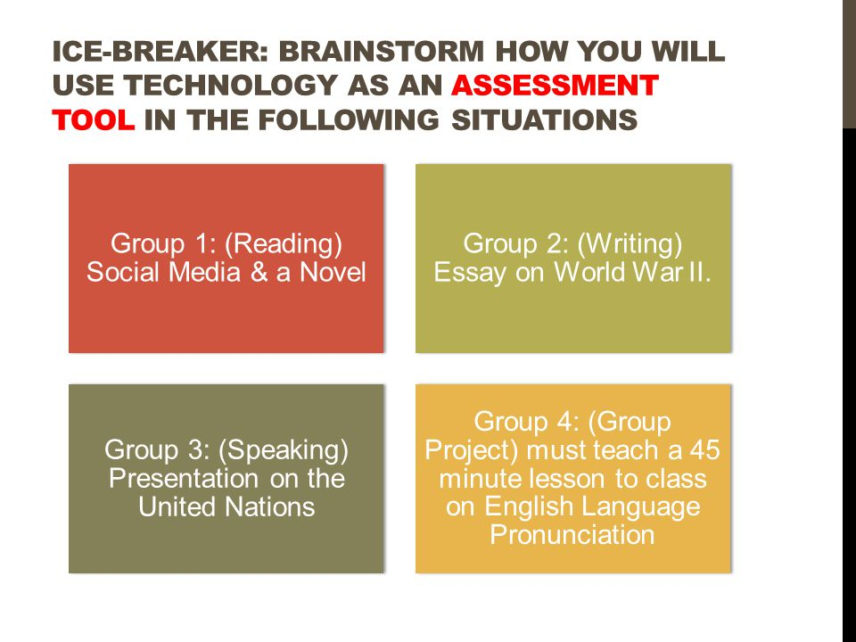 How To Write A Good Thesis Statement For An Essay  On English Language Pronunciation Icebreaker Brainstorm How You Will  Use Technology As An Assessment Tool In The Custom Essay Papers also Essays On Importance Of English Use Of Technology In The Classroom Ali Cullerton Phd English  Example Proposal Essay