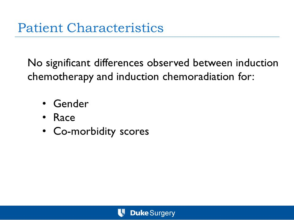 Patient Characteristics No significant differences observed between induction chemotherapy and induction chemoradiation for: Gender Race Co-morbidity scores