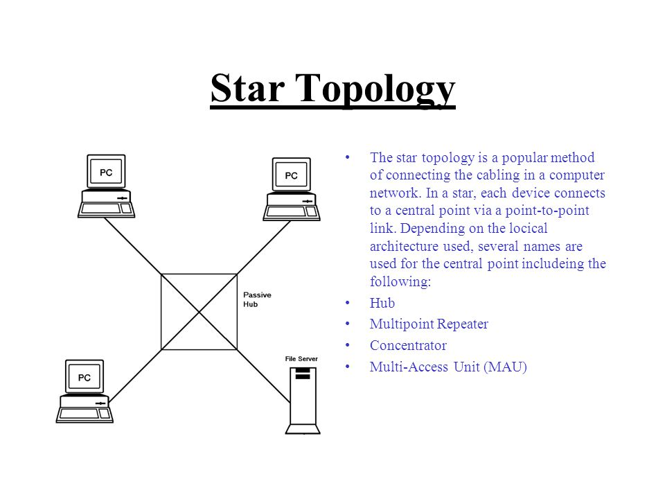 Network topologies point to point topology point to point ptp star topology the star topology is a popular method of connecting the cabling in a computer sciox Choice Image