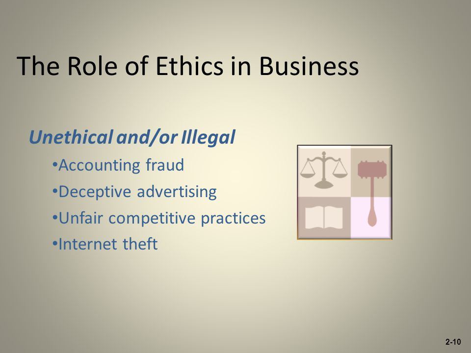 The Role of Ethics in Business Unethical and/or Illegal Accounting fraud Deceptive advertising Unfair competitive practices Internet theft 2-10