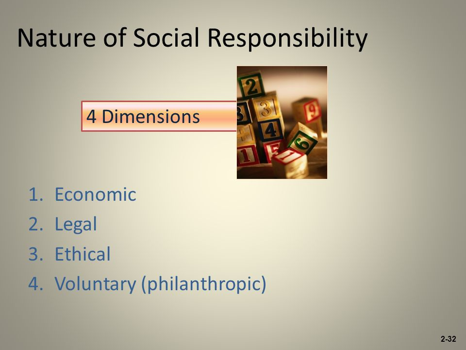 Nature of Social Responsibility 1.Economic 2.Legal 3.Ethical 4.Voluntary (philanthropic) 4 Dimensions 2-32