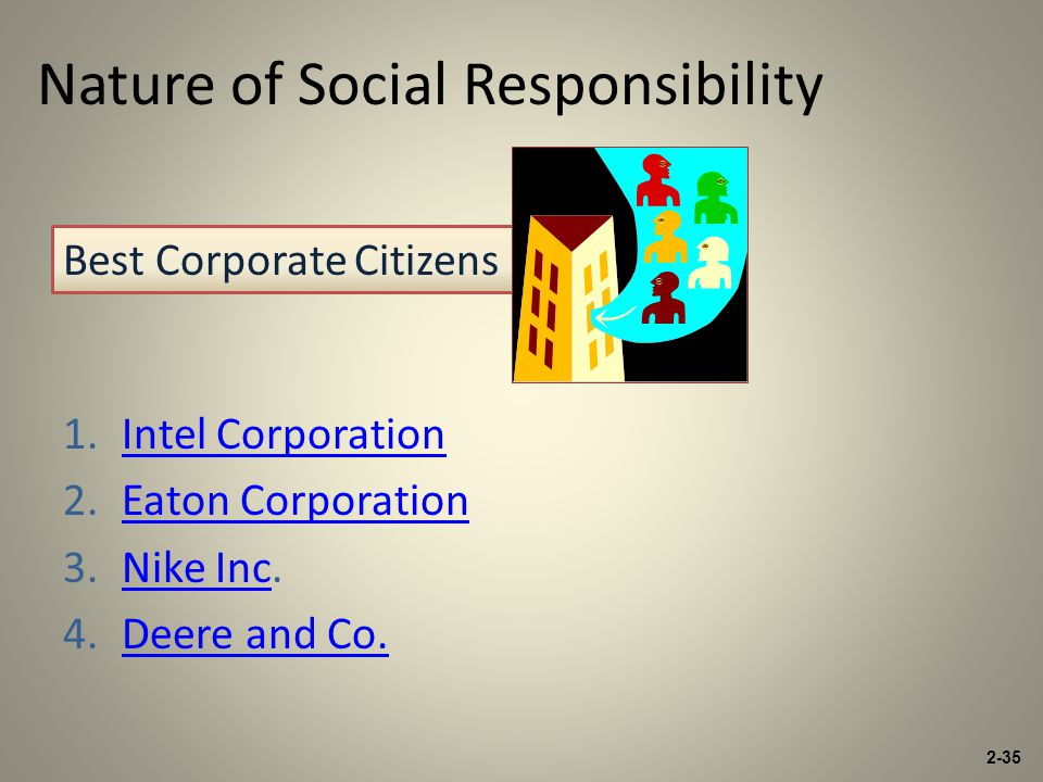 Nature of Social Responsibility 1.Intel CorporationIntel Corporation 2.Eaton CorporationEaton Corporation 3.Nike Inc.Nike Inc 4.Deere and Co.Deere and Co.