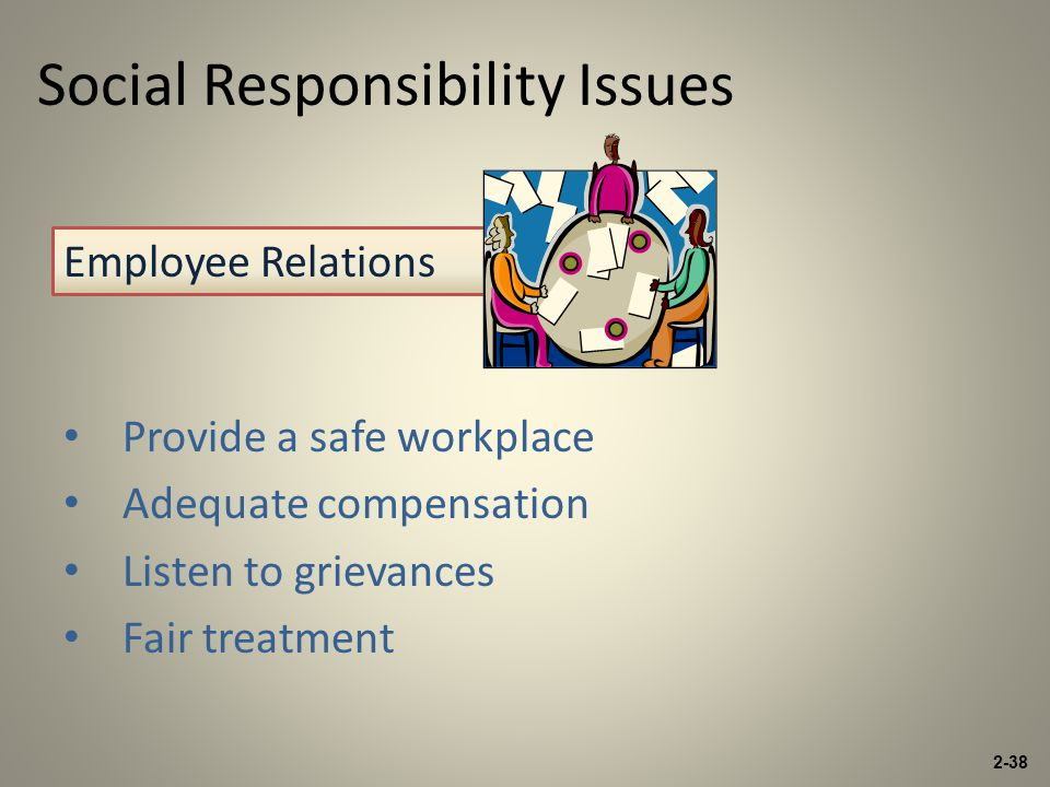Social Responsibility Issues Provide a safe workplace Adequate compensation Listen to grievances Fair treatment Employee Relations 2-38
