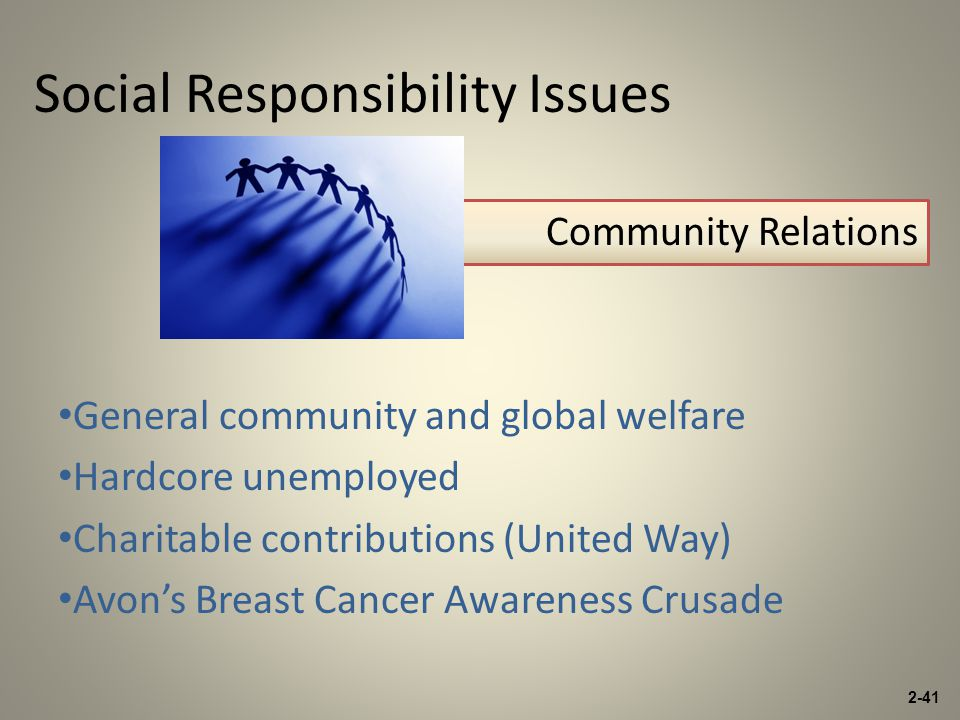 Social Responsibility Issues General community and global welfare Hardcore unemployed Charitable contributions (United Way) Avon's Breast Cancer Awareness Crusade Community Relations 2-41