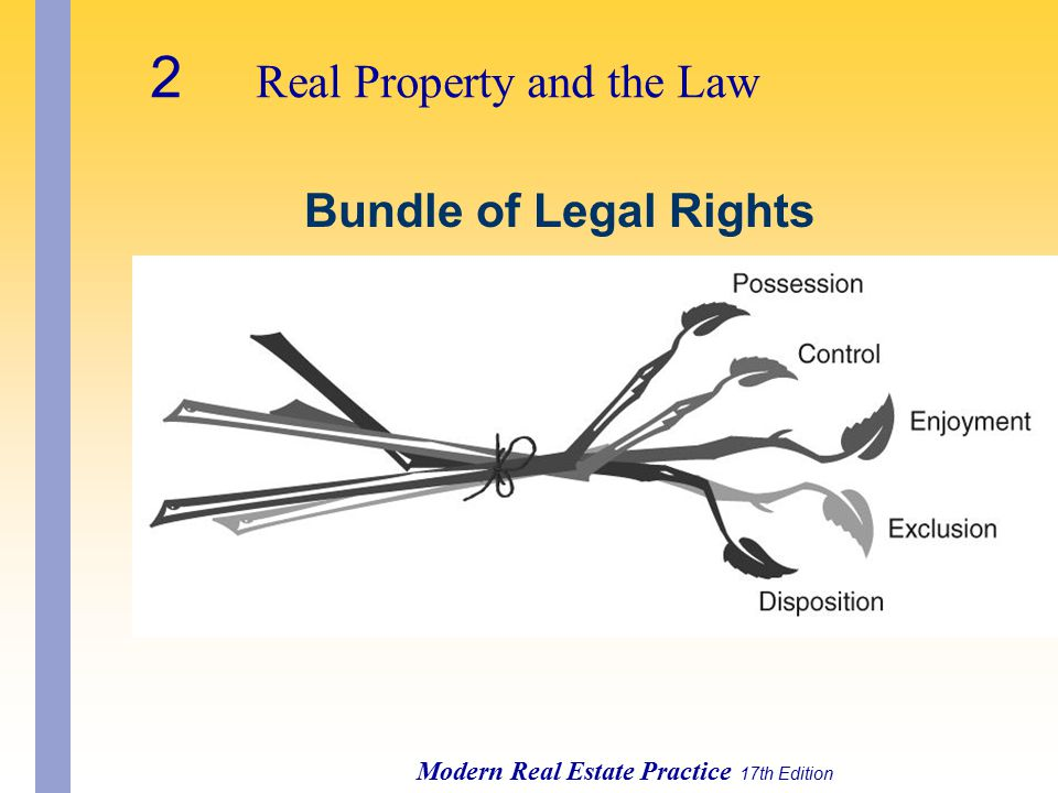Modern Real Estate Practice 17th Edition Bundle of Legal Rights 2 Real Property and the Law