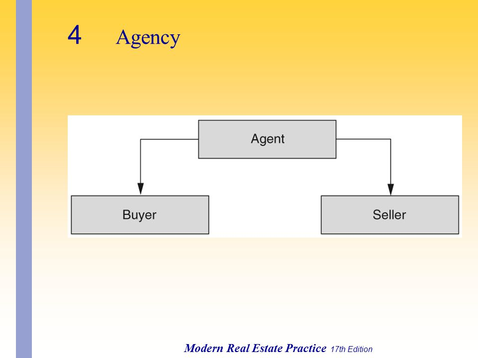Modern Real Estate Practice 17th Edition 4 Agency