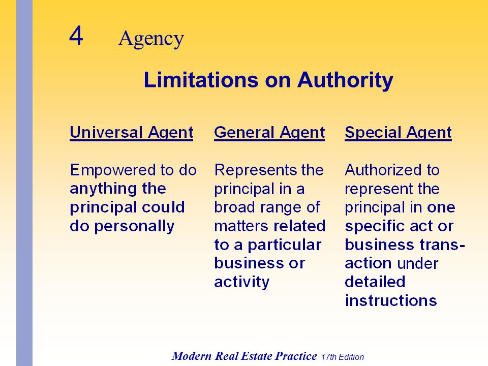 4 Agency Modern Real Estate Practice 17th Edition Limitations on Authority