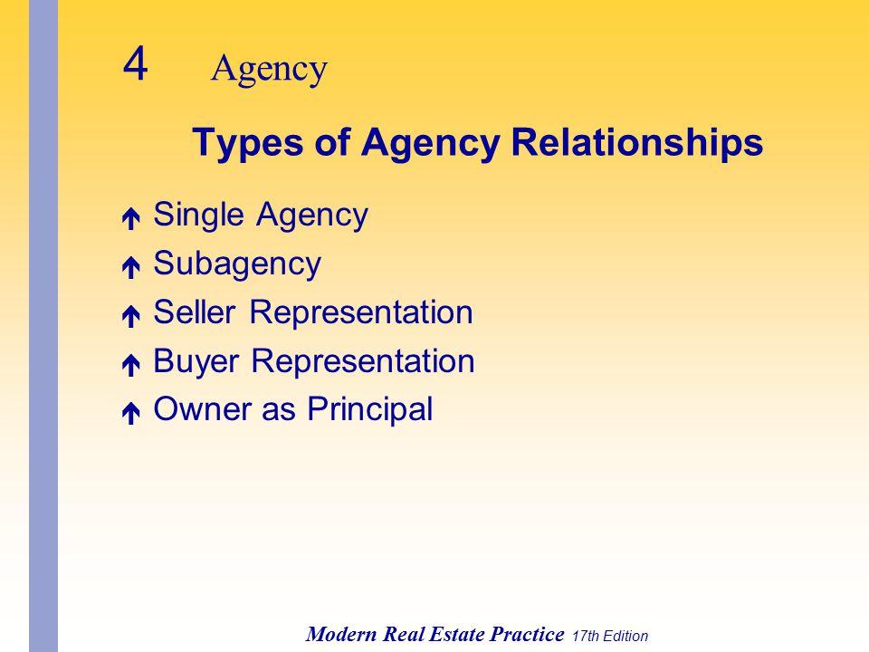 4 Agency Modern Real Estate Practice 17th Edition Types of Agency Relationships é Single Agency é Subagency é Seller Representation é Buyer Representation é Owner as Principal