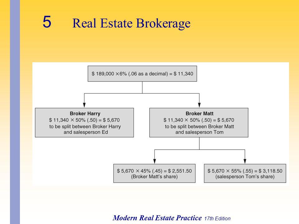 Modern Real Estate Practice 17th Edition 5 Real Estate Brokerage