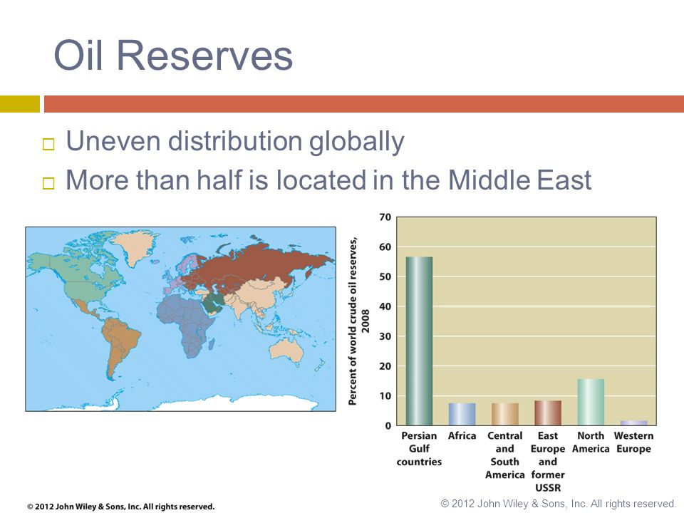  Uneven distribution globally  More than half is located in the Middle East © 2012 John Wiley & Sons, Inc.