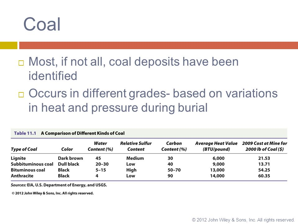 Coal  Most, if not all, coal deposits have been identified  Occurs in different grades- based on variations in heat and pressure during burial © 2012 John Wiley & Sons, Inc.