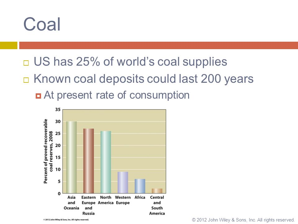 Coal  US has 25% of world's coal supplies  Known coal deposits could last 200 years  At present rate of consumption © 2012 John Wiley & Sons, Inc.