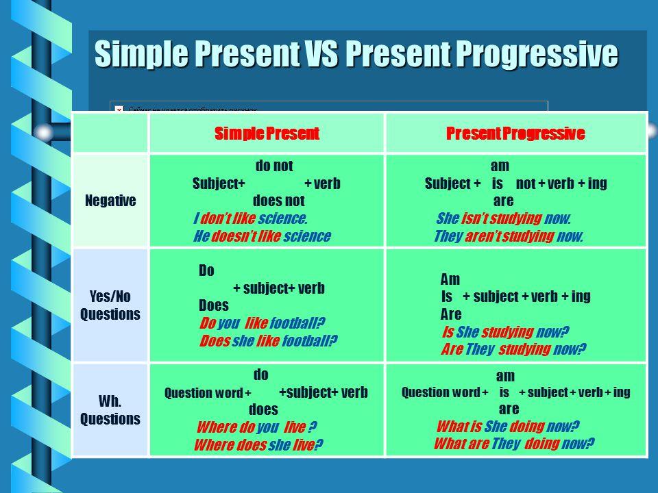 Present simple present progressive FocusEnglishSchool