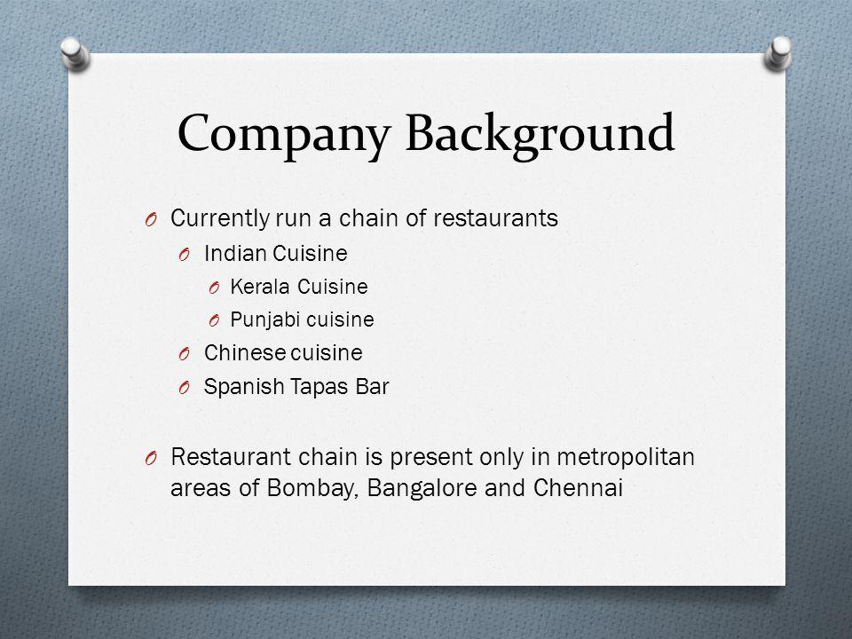 Business plan for restaurants