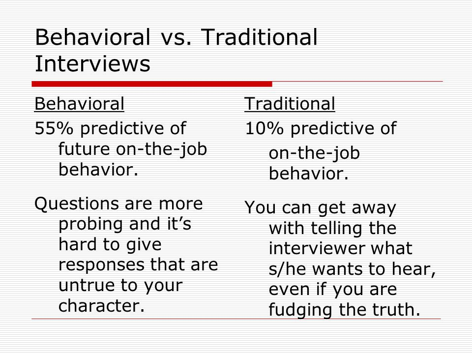 Superior Traditional Interviews Behavioral 55% Predictive Of Future On The Job