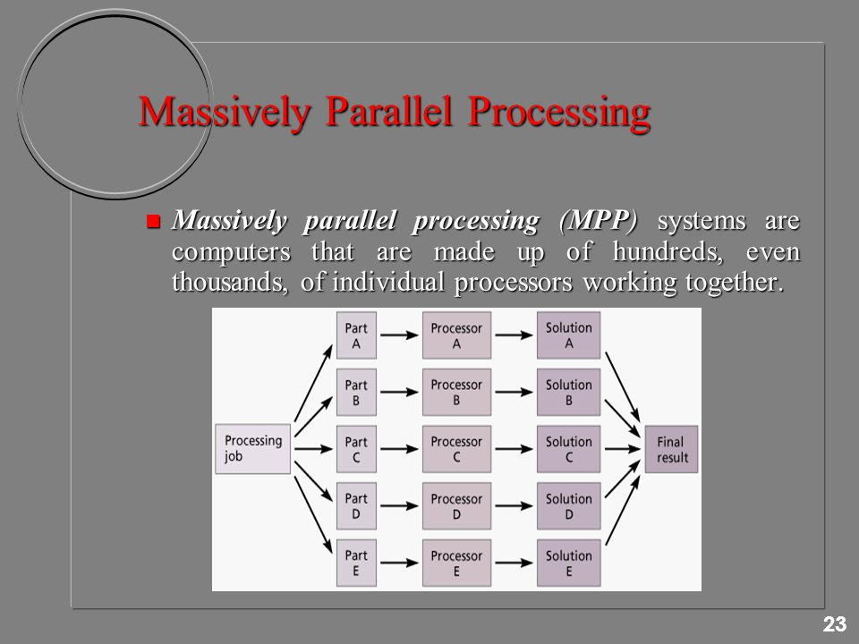 23 Massively Parallel Processing n Massively parallel processing (MPP) systems are computers that are made up of hundreds, even thousands, of individual processors working together.