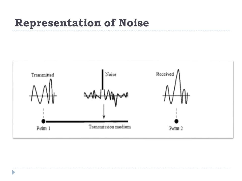 Representation of Noise