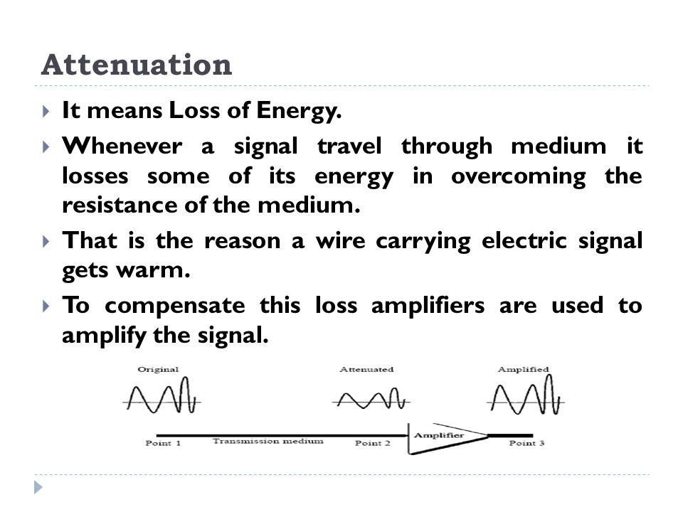 Attenuation  It means Loss of Energy.