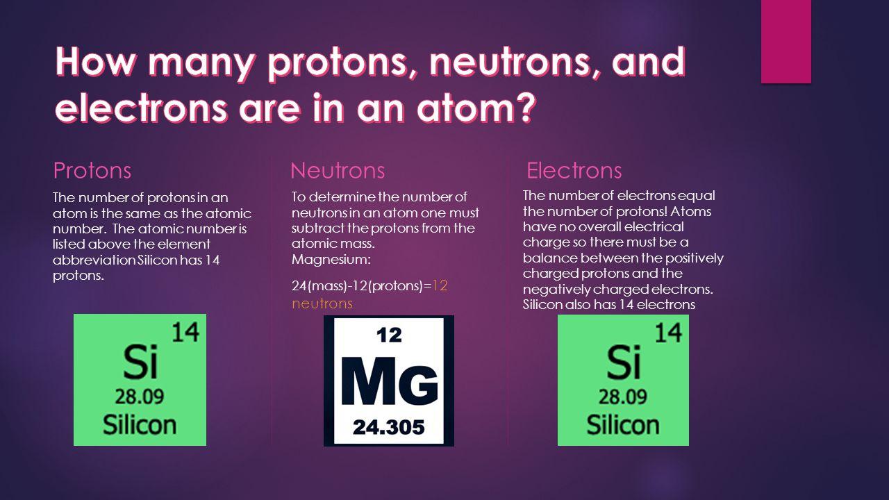 3 protons - Periodic Table Abbreviation For Silicon