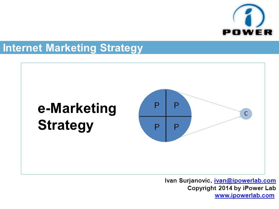 Internet Marketing Strategy e-Marketing Strategy Ivan Surjanovic, Copyright 2014 by iPower Lab