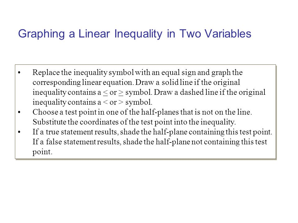 Graphing A Linear Inequality In Two Variables Replace The Inequality