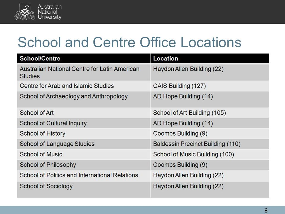 School and Centre Office Locations 8